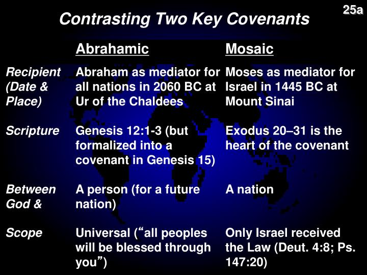Contrasting Two Key Covenants