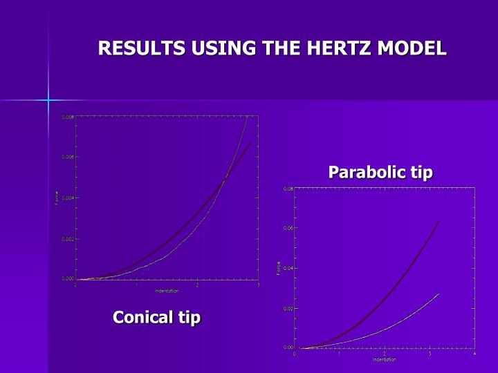 RESULTS USING THE HERTZ MODEL