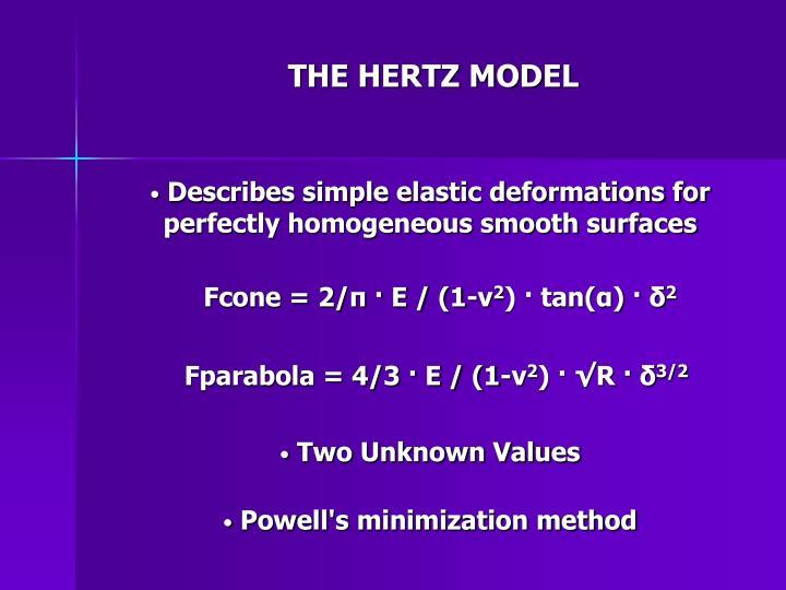 THE HERTZ MODEL