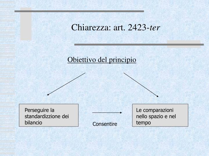 Chiarezza: art. 2423-