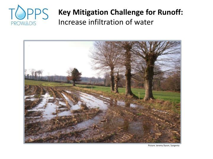 Key Mitigation Challenge for Runoff: