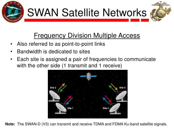 SWAN Satellite Networks