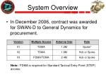 system overview2