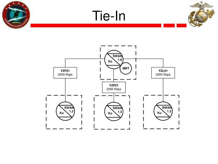 Tie-In
