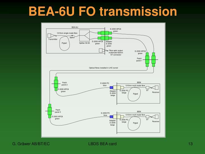 BEA-6U FO transmission