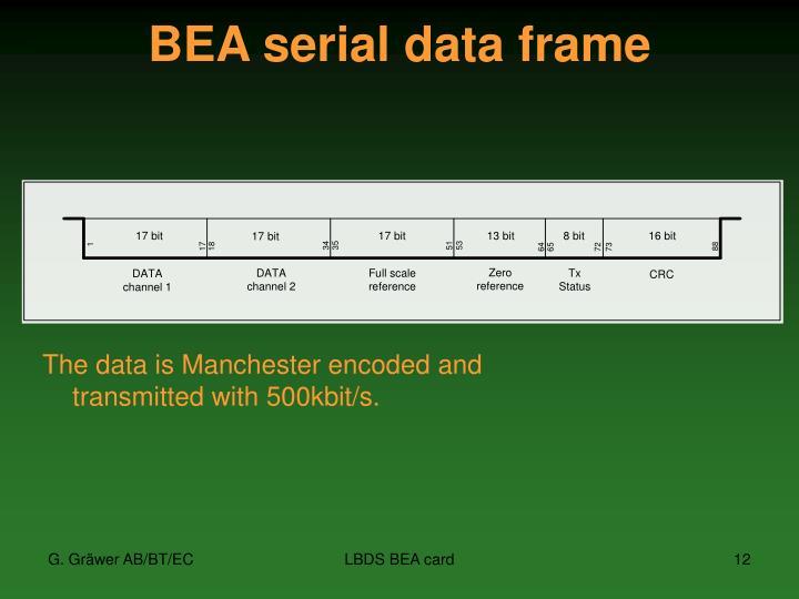 BEA serial data frame