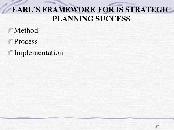 EARL'S FRAMEWORK FOR IS STRATEGIC