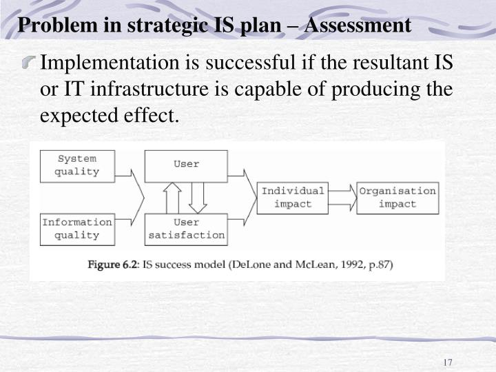 Problem in strategic IS plan – Assessment