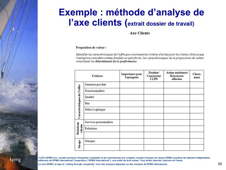 Exemple : méthode d'analyse de l'axe clients (