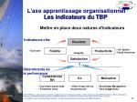 l axe apprentissage organisationnel les indicateurs du tbp