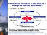 une structure permettant la traduction de la strat gie en objectifs op rationnels