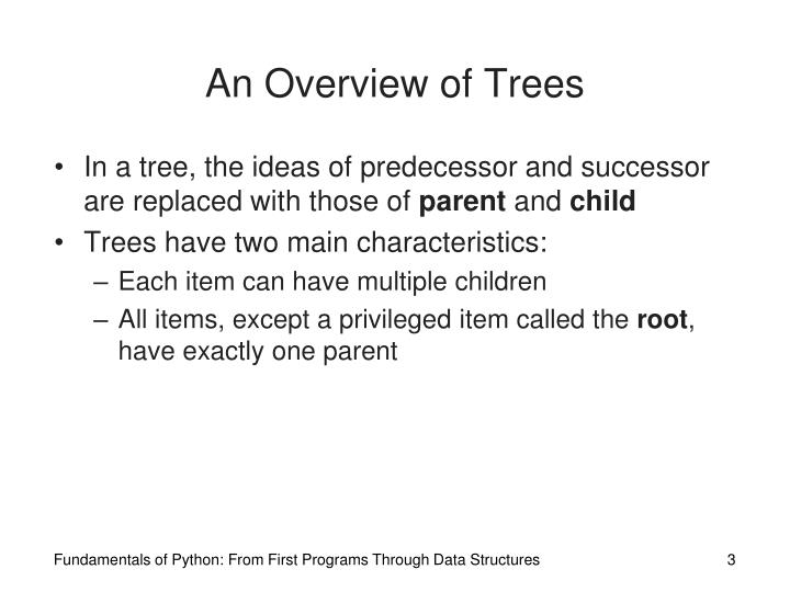 An overview of trees