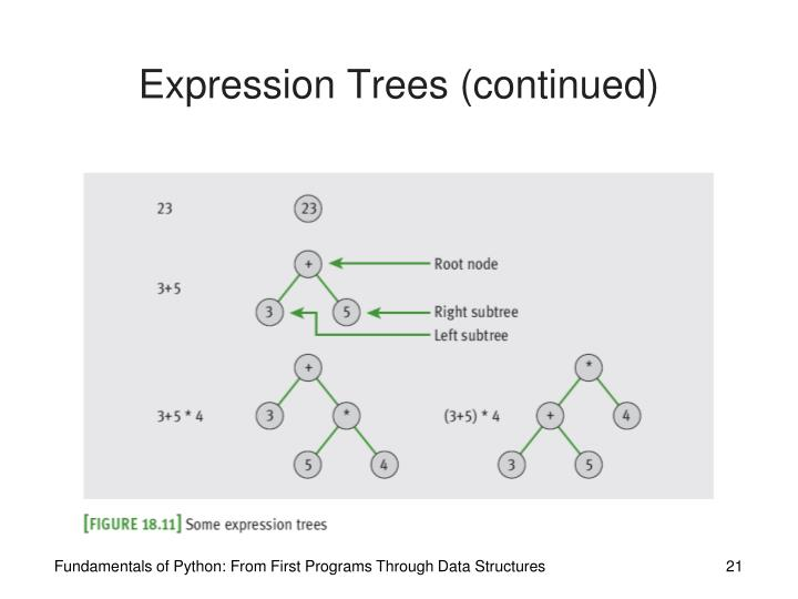 Expression Trees (continued)