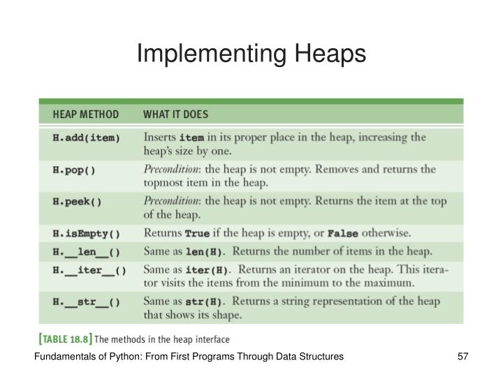 Implementing Heaps
