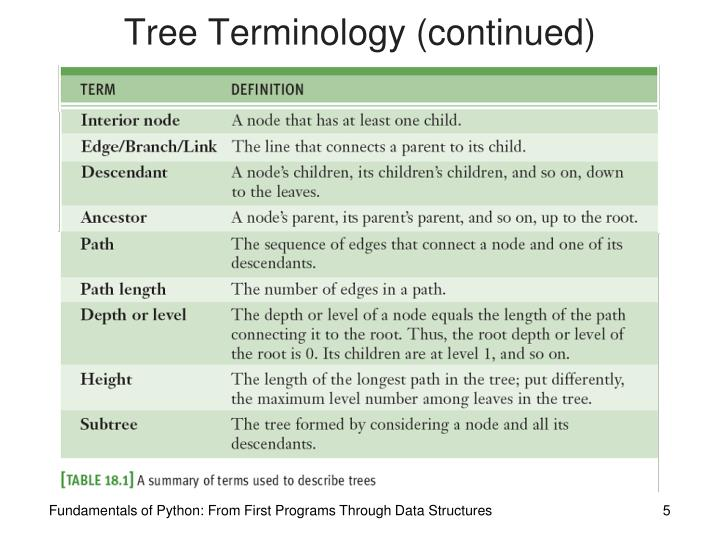 Tree Terminology (continued)