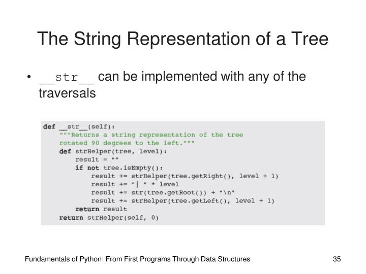 The String Representation of a Tree
