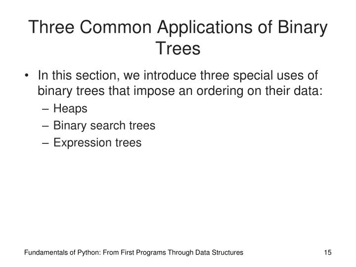 Three Common Applications of Binary Trees
