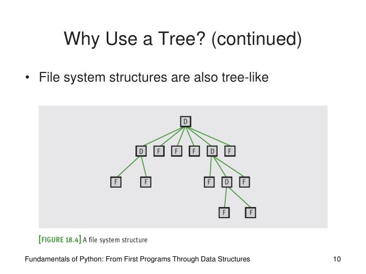 Why Use a Tree? (continued)
