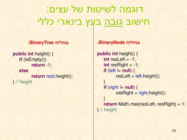 דוגמה לשיטות של עצים:
