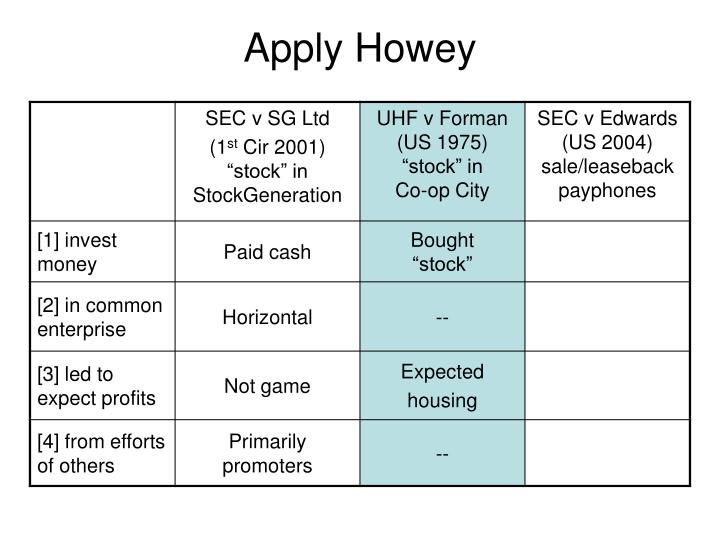 Apply Howey