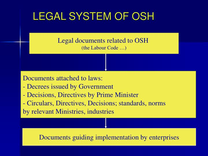 LEGAL SYSTEM OF OSH