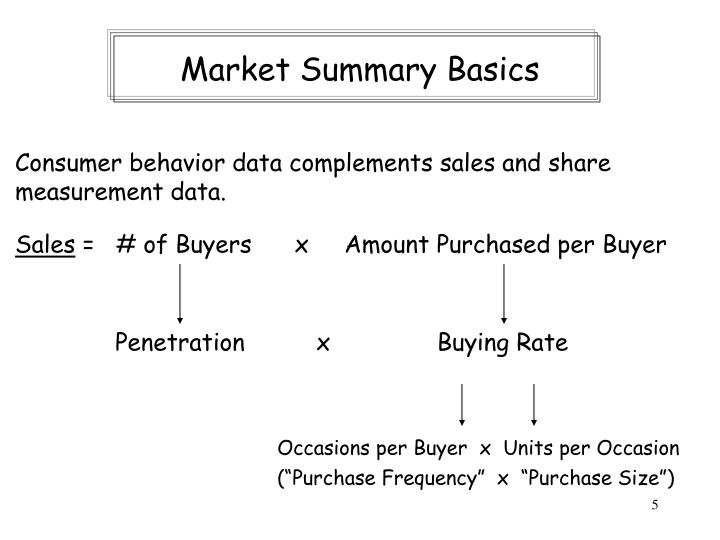 Market Summary Basics