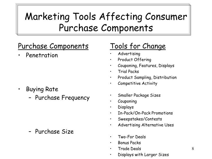 Purchase Components