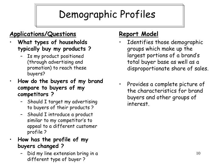 Demographic Profiles