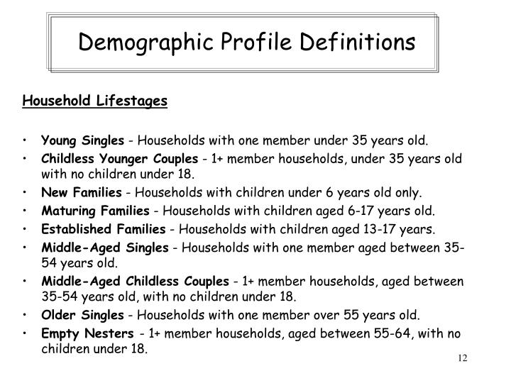 Demographic Profile Definitions