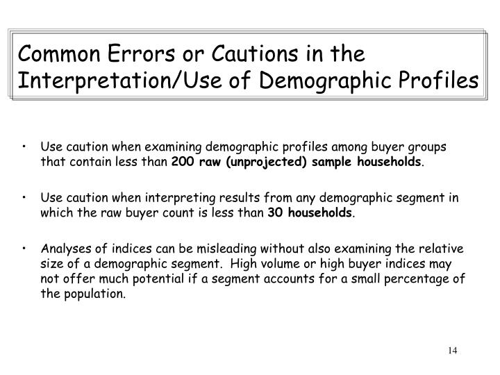 Common Errors or Cautions in the