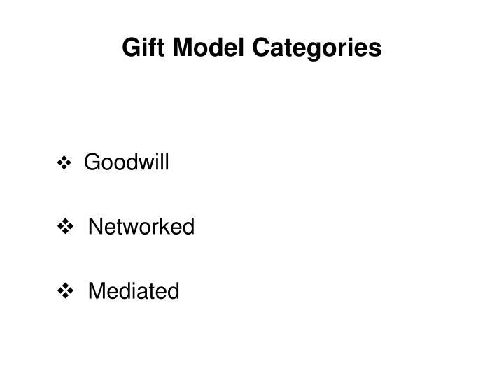 Gift Model Categories