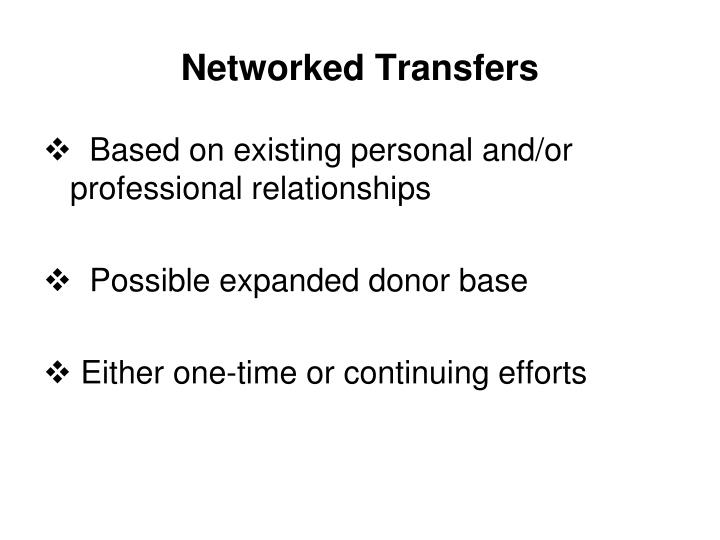 Networked Transfers