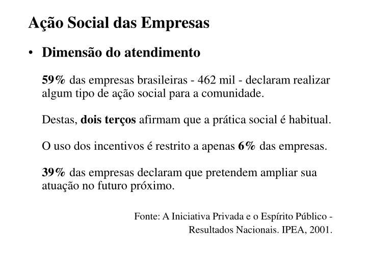 Ação Social das Empresas