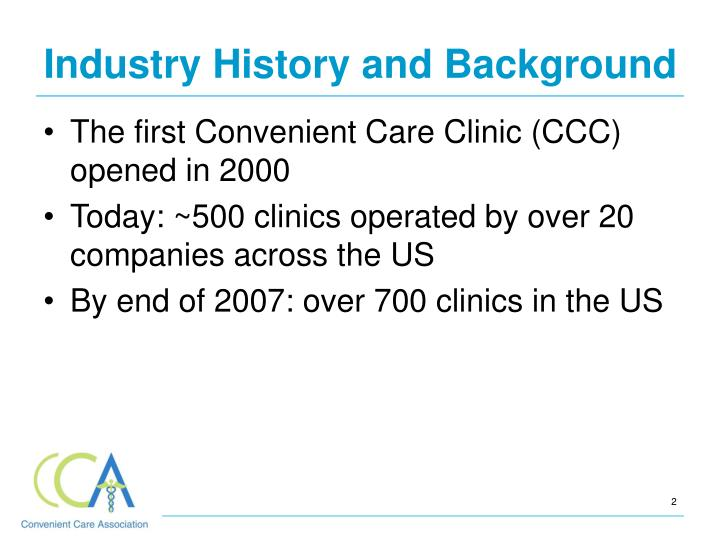 Industry History and Background