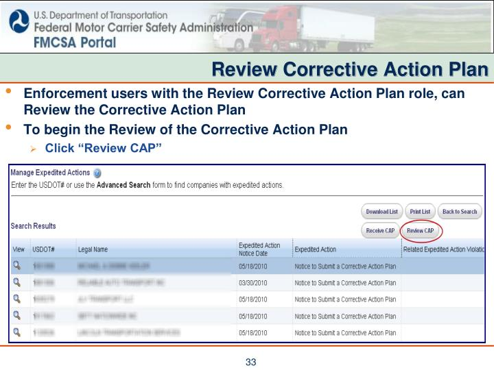 Review Corrective Action Plan