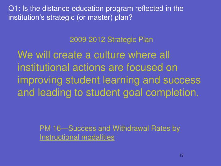 Q1: Is the distance education program reflected in the institution's strategic (or master) plan?