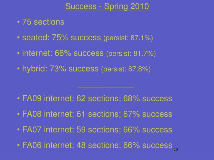 Success - Spring 2010