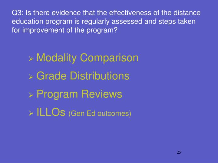 Q3: Is there evidence that the effectiveness of the distance education program is regularly assessed and steps taken for improvement of the program?