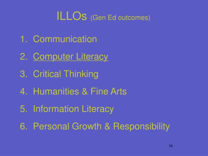 ILLOs