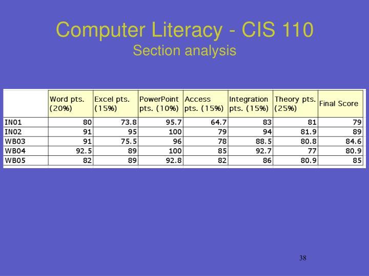 Computer Literacy - CIS 110
