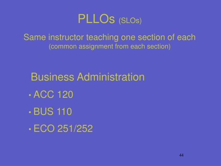 PLLOs