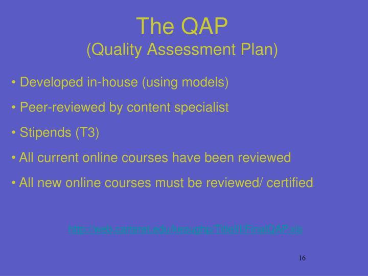 The QAP
