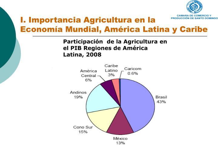 I. Importancia Agricultura en la