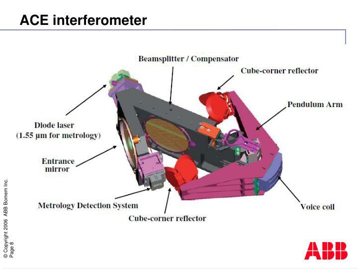 ACE interferometer