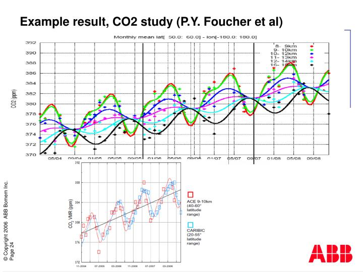 Example result, CO2 study (P.Y. Foucher et al)
