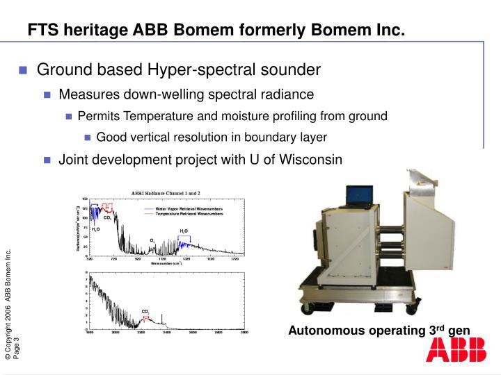 Ground based Hyper-spectral sounder