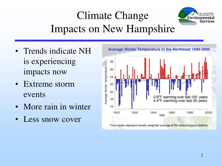 Climate change impacts on new hampshire