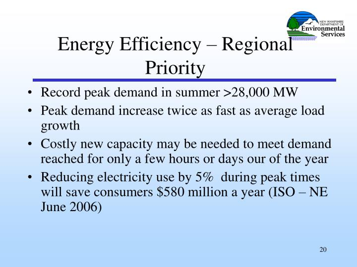Record peak demand in summer >28,000 MW
