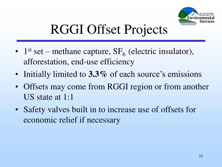 RGGI Offset Projects