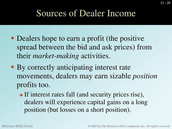 Sources of Dealer Income